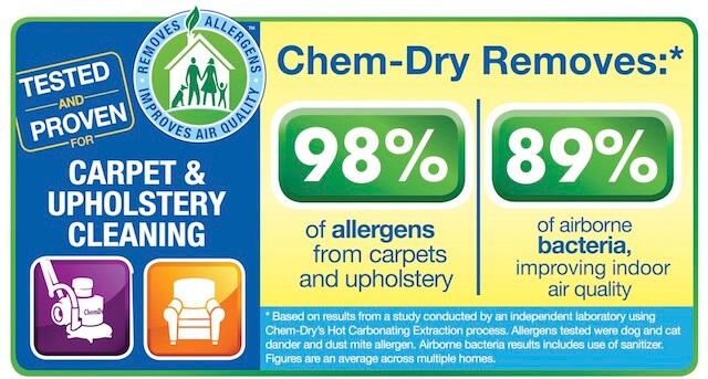 chemdry health study